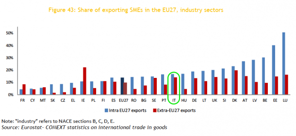 annual-report-smes-2014_4-610x281