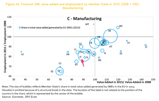 annual-report-smes-2014_7-610x387